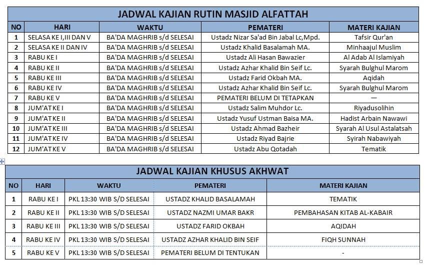 Kajian Jakarta Masjid Al Fattah